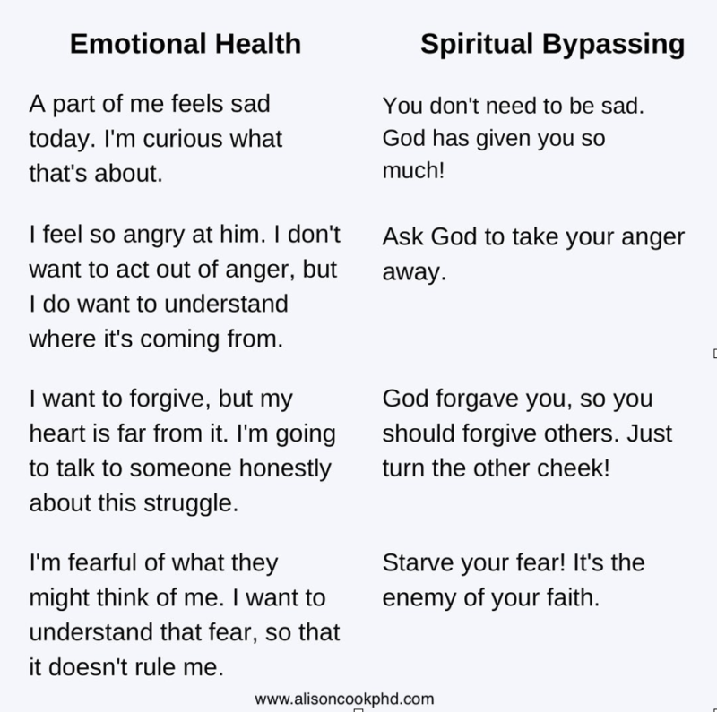 The Danger of Bypassing Your Emotions | RELEVANT Magazine